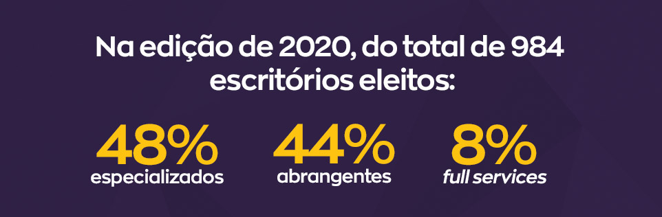 Analise Advocacia 2020